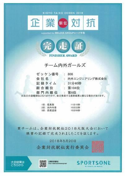 180520_企業対抗駅伝_2-0.jpg