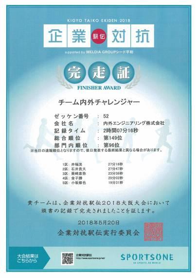 180520_企業対抗駅伝_6-0.jpg