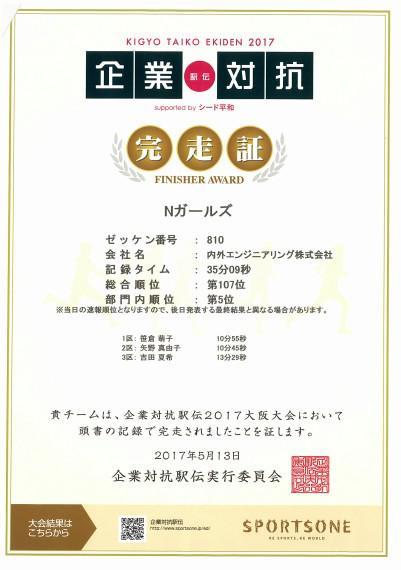 170513_企業対抗駅伝_3-0.jpg